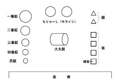 http://www.u-genki.jp/re.moroiwahaitizu.jpg